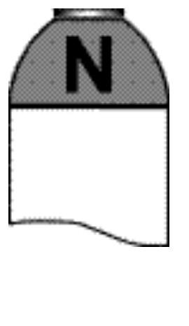 Med. Kohlendioxid (CO2)